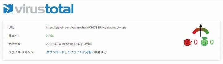 CHDSSF VirusTotal チェックOK